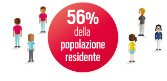 Sol.Co: raccolte differenziate2